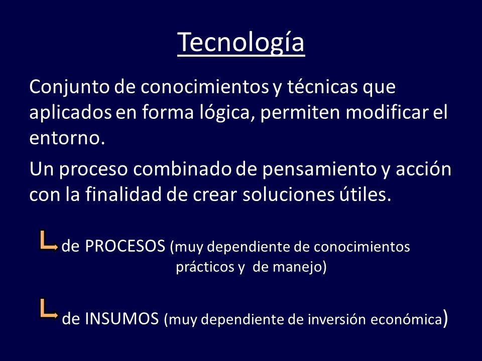 Tecnología Conjunto de conocimientos y técnicas que aplicados en forma lógica, permiten modificar el entorno. Un proceso combinado de pensamiento y ac