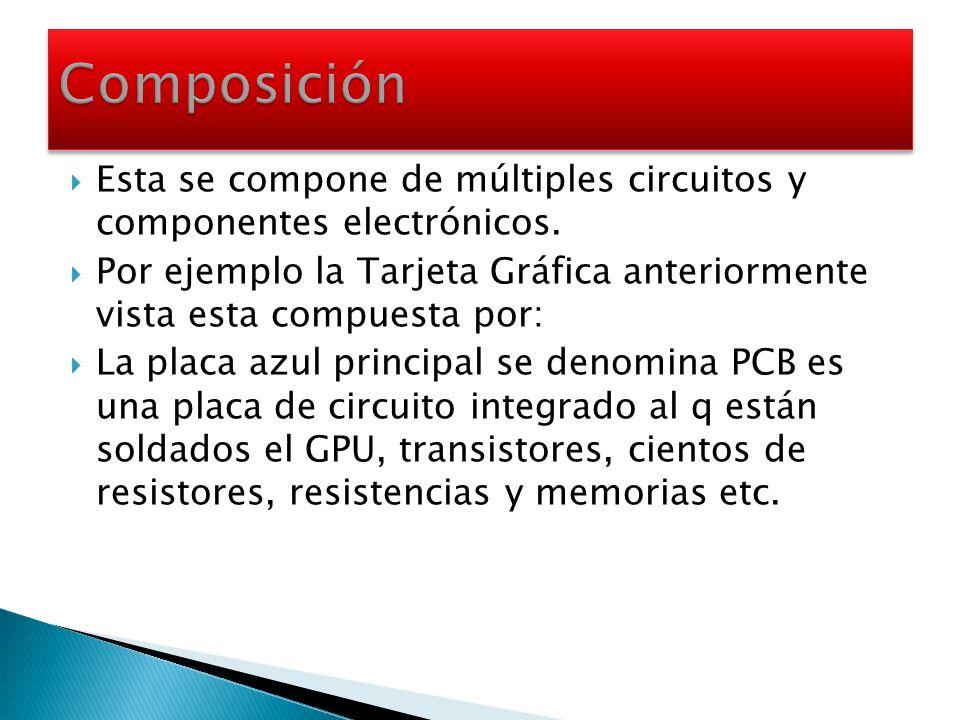 Esta se compone de múltiples circuitos y componentes electrónicos. Por ejemplo la Tarjeta Gráfica anteriormente vista esta compuesta por: La placa azu