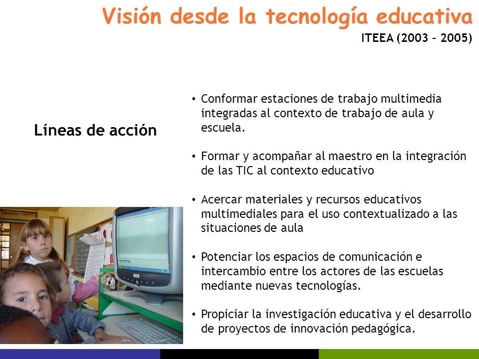 Visión desde la tecnología educativa Conformar estaciones de trabajo multimedia integradas al contexto de trabajo de aula y escuela. Formar y acompaña