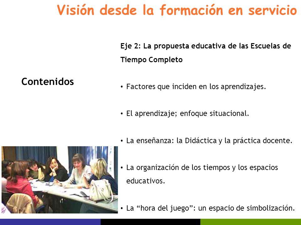Visión desde la formación en servicio Eje 2: La propuesta educativa de las Escuelas de Tiempo Completo Factores que inciden en los aprendizajes. El ap