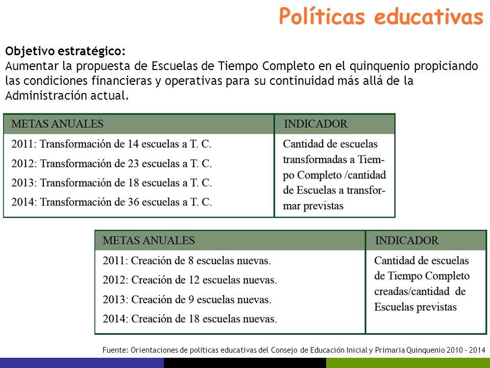 Políticas educativas Objetivo estratégico: Aumentar la propuesta de Escuelas de Tiempo Completo en el quinquenio propiciando las condiciones financier