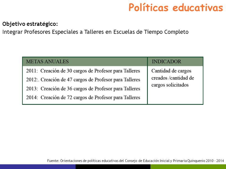 Objetivo estratégico: Integrar Profesores Especiales a Talleres en Escuelas de Tiempo Completo Fuente: Orientaciones de políticas educativas del Conse