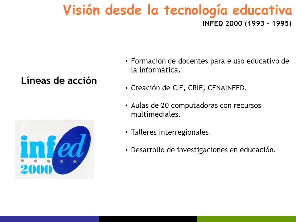 Visión desde la tecnología educativa INFED 2000 (1993 – 1995) Formación de docentes para e uso educativo de la informática. Creación de CIE, CRIE, CEN