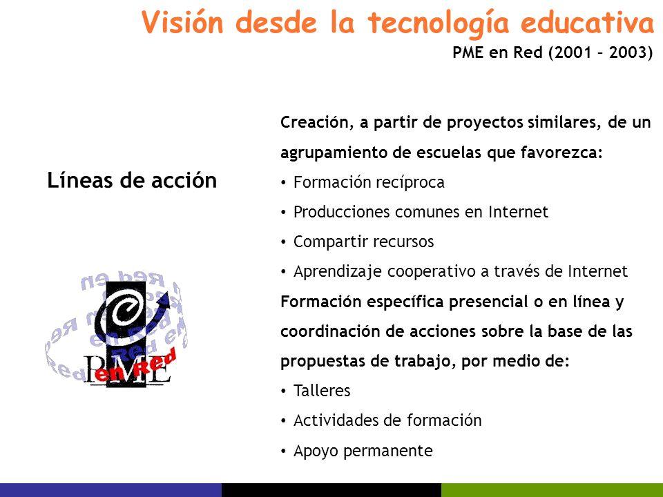 Visión desde la tecnología educativa PME en Red (2001 – 2003) Creación, a partir de proyectos similares, de un agrupamiento de escuelas que favorezca: