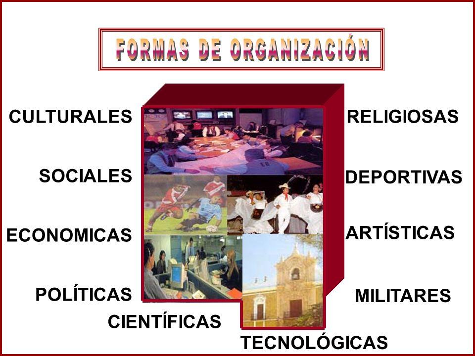 CULTURALES ARTÍSTICAS MILITARES TECNOLÓGICAS SOCIALES ECONOMICAS POLÍTICAS CIENTÍFICAS DEPORTIVAS RELIGIOSAS
