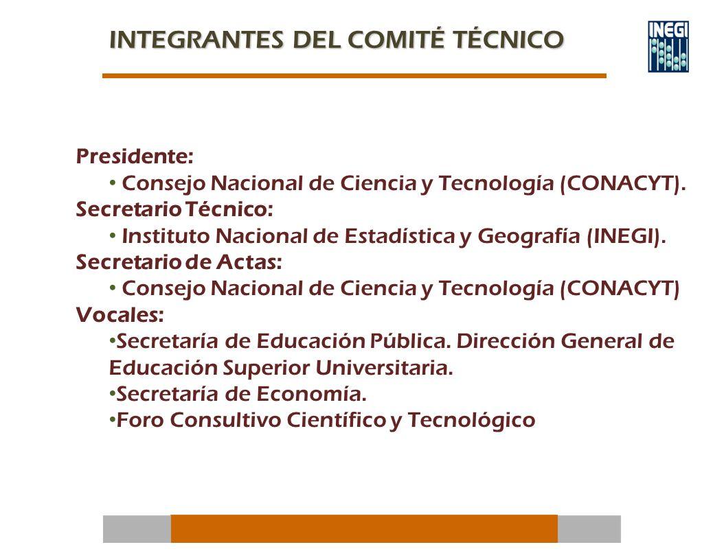 Presidente: Consejo Nacional de Ciencia y Tecnología (CONACYT).