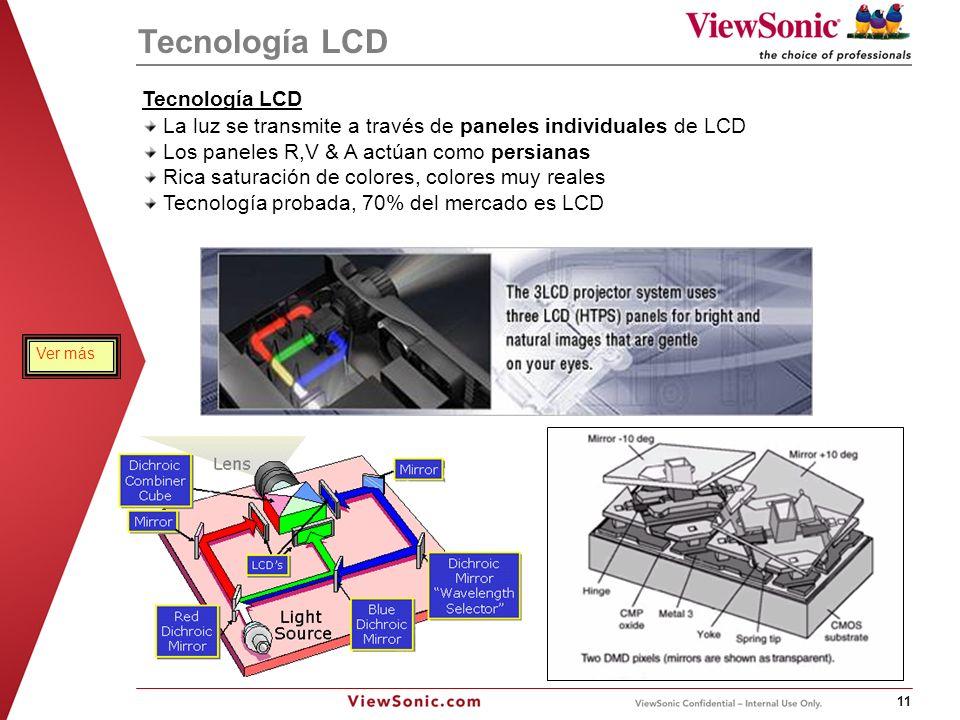 ViewSonic Corporation, Confidential Information 11 Tecnología LCD La luz se transmite a través de paneles individuales de LCD Los paneles R,V & A actú