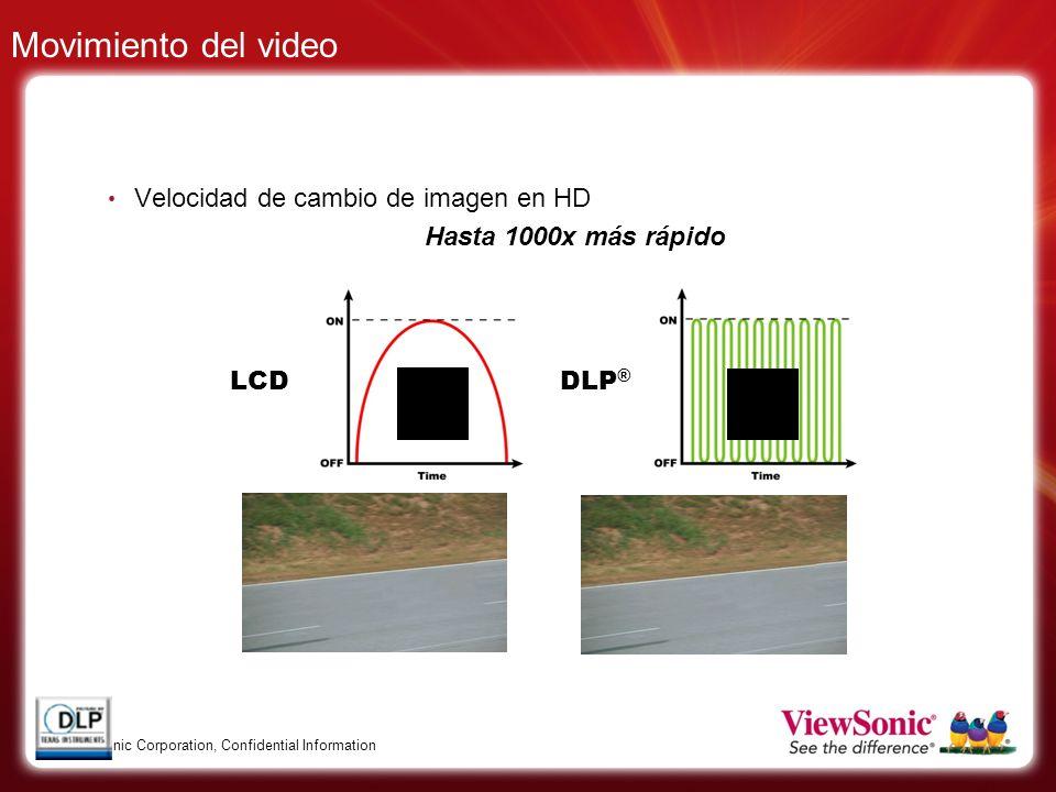 ViewSonic Corporation, Confidential Information Movimiento del video Velocidad de cambio de imagen en HD Hasta 1000x más rápido DLP ® LCD