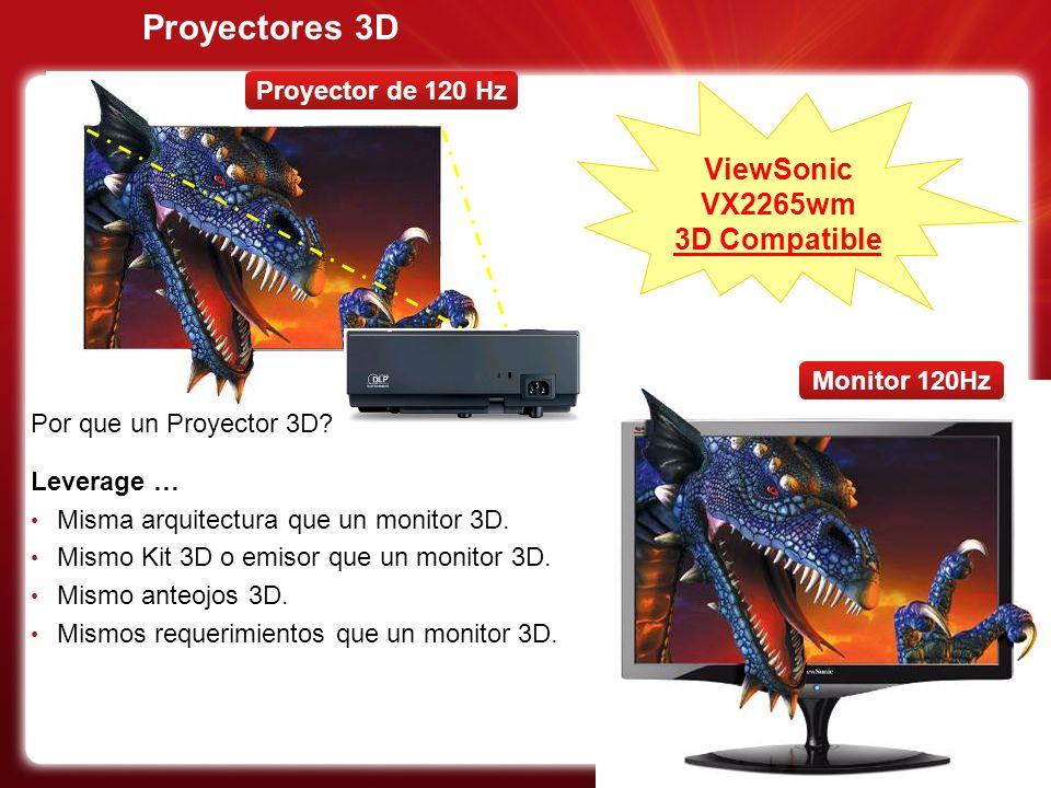 Proyectores 3D Monitor 120Hz Proyector de 120 Hz Leverage … Misma arquitectura que un monitor 3D. Mismo Kit 3D o emisor que un monitor 3D. Mismo anteo