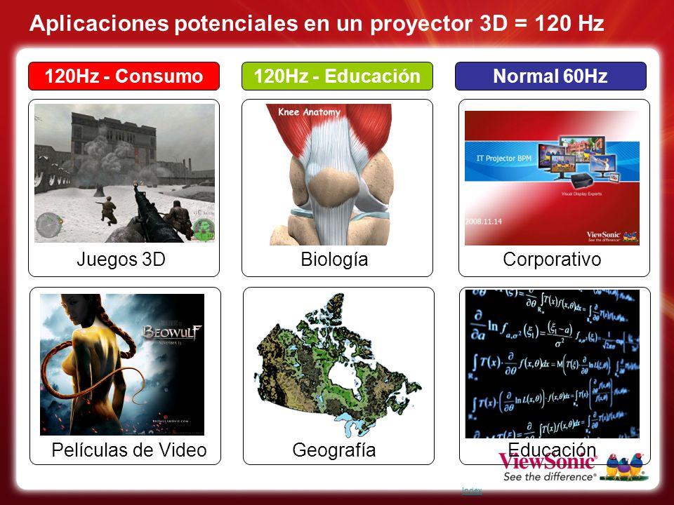 Aplicaciones potenciales en un proyector 3D = 120 Hz 120Hz - Consumo120Hz - EducaciónNormal 60Hz Index Juegos 3D Películas de Video Biología Geografía