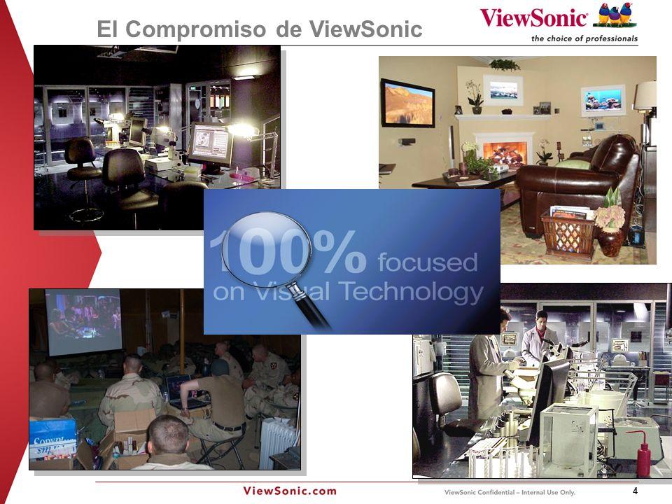 4 El Compromiso de ViewSonic
