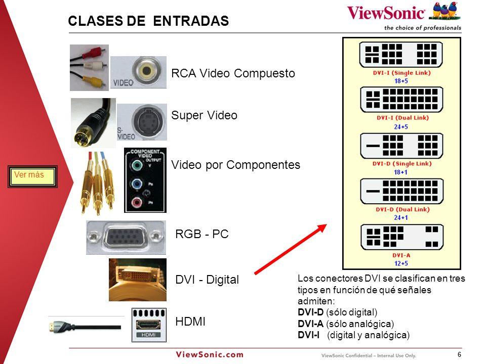 ViewSonic Corporation, Confidential Information 6 RCA Video Compuesto Super Video Video por Componentes RGB - PC DVI - Digital HDMI Los conectores DVI