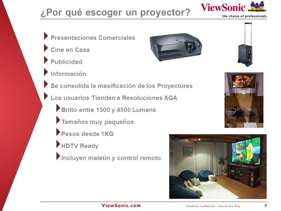 ViewSonic Corporation, Confidential Information 10 Por qué DLP.