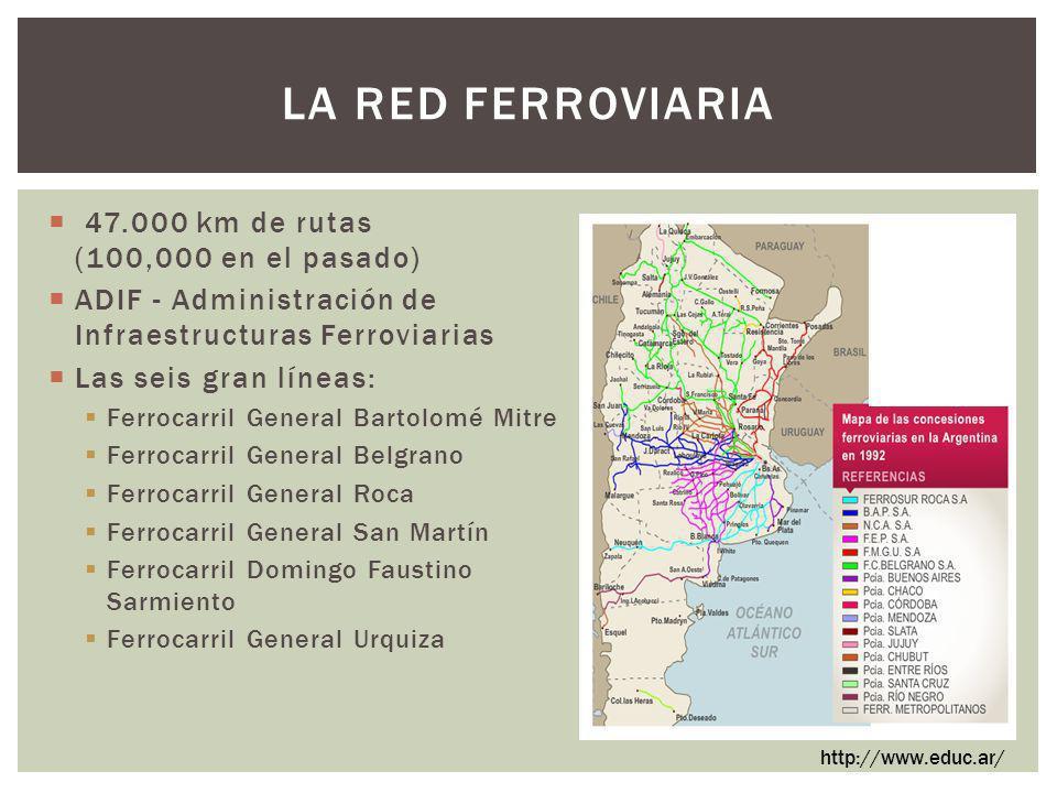 LA RED FERROVIARIA 47.000 km de rutas (100,000 en el pasado) ADIF - Administración de Infraestructuras Ferroviarias Las seis gran líneas: Ferrocarril