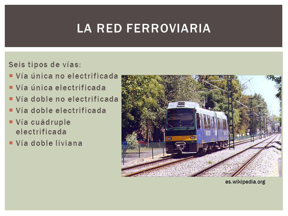 LA RED FERROVIARIA Seis tipos de vías: Vía única no electrificada Vía única electrificada Vía doble no electrificada Vía doble electrificada Vía cuádr