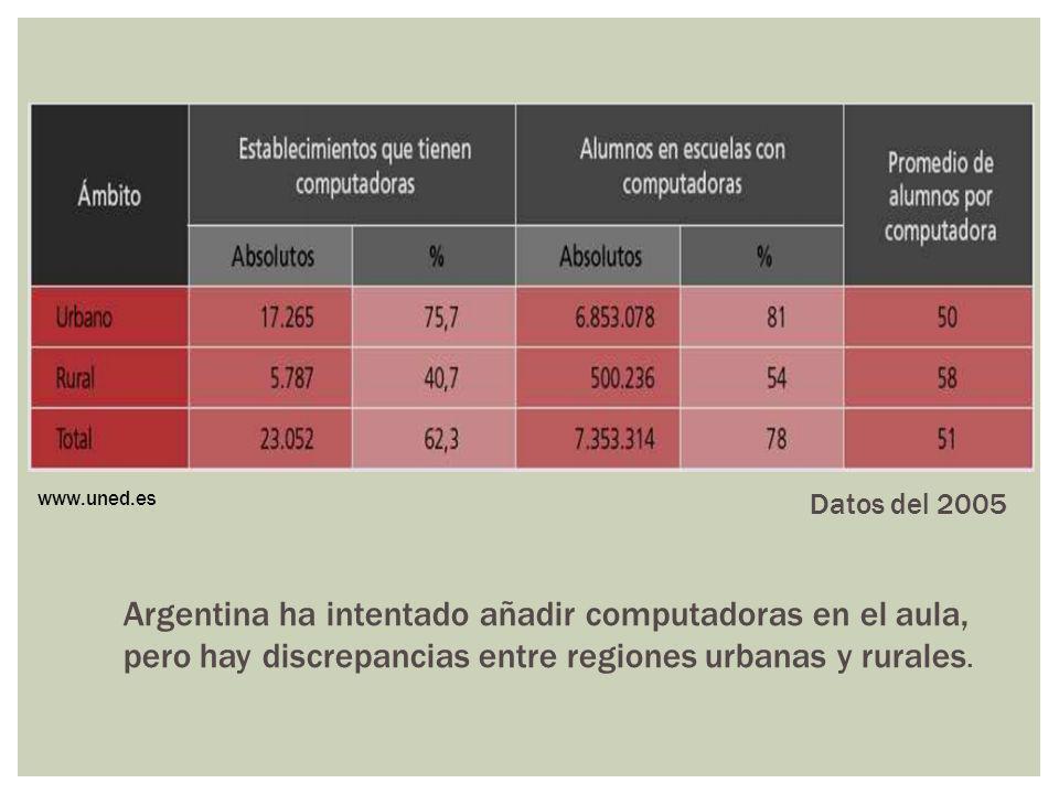 www.uned.es Argentina ha intentado añadir computadoras en el aula, pero hay discrepancias entre regiones urbanas y rurales. Datos del 2005