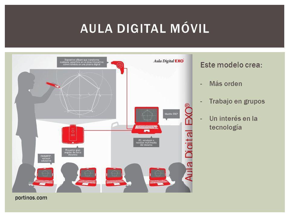 AULA DIGITAL MÓVIL portinos.com Este modelo crea: - Más orden -Trabajo en grupos -Un interés en la tecnología