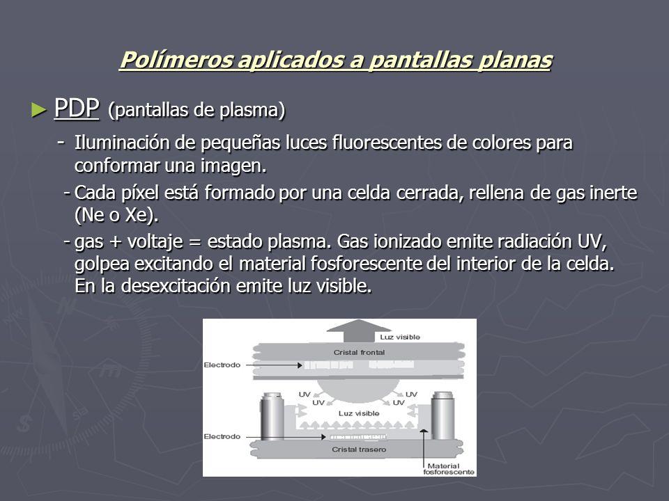 Polímeros aplicados a pantallas planas PDP (pantallas de plasma) PDP (pantallas de plasma) - Iluminación de pequeñas luces fluorescentes de colores pa