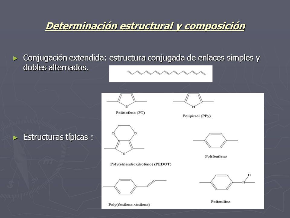 Determinación estructural y composición Conjugación extendida: estructura conjugada de enlaces simples y dobles alternados. Conjugación extendida: est
