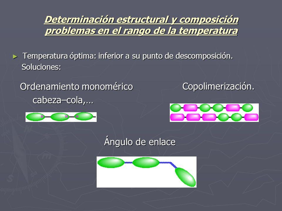Determinación estructural y composición problemas en el rango de la temperatura Temperatura óptima: inferior a su punto de descomposición. Temperatura