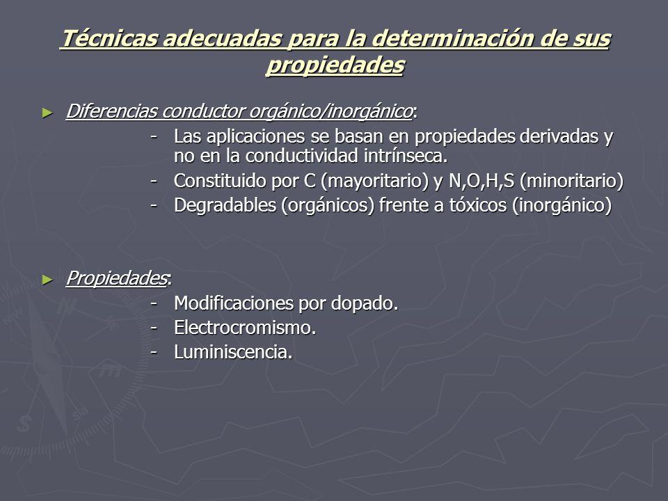 Técnicas adecuadas para la determinación de sus propiedades Diferencias conductor orgánico/inorgánico: Diferencias conductor orgánico/inorgánico: -Las