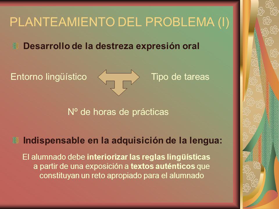 PLANTEAMIENTO DEL PROBLEMA (I) Desarrollo de la destreza expresión oral Entorno lingüístico Nº de horas de prácticas Tipo de tareas Indispensable en l