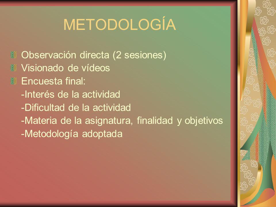 METODOLOGÍA Observación directa (2 sesiones) Visionado de vídeos Encuesta final: -Interés de la actividad -Dificultad de la actividad -Materia de la a