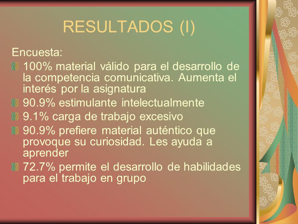 RESULTADOS (I) Encuesta: 100% material válido para el desarrollo de la competencia comunicativa. Aumenta el interés por la asignatura 90.9% estimulant
