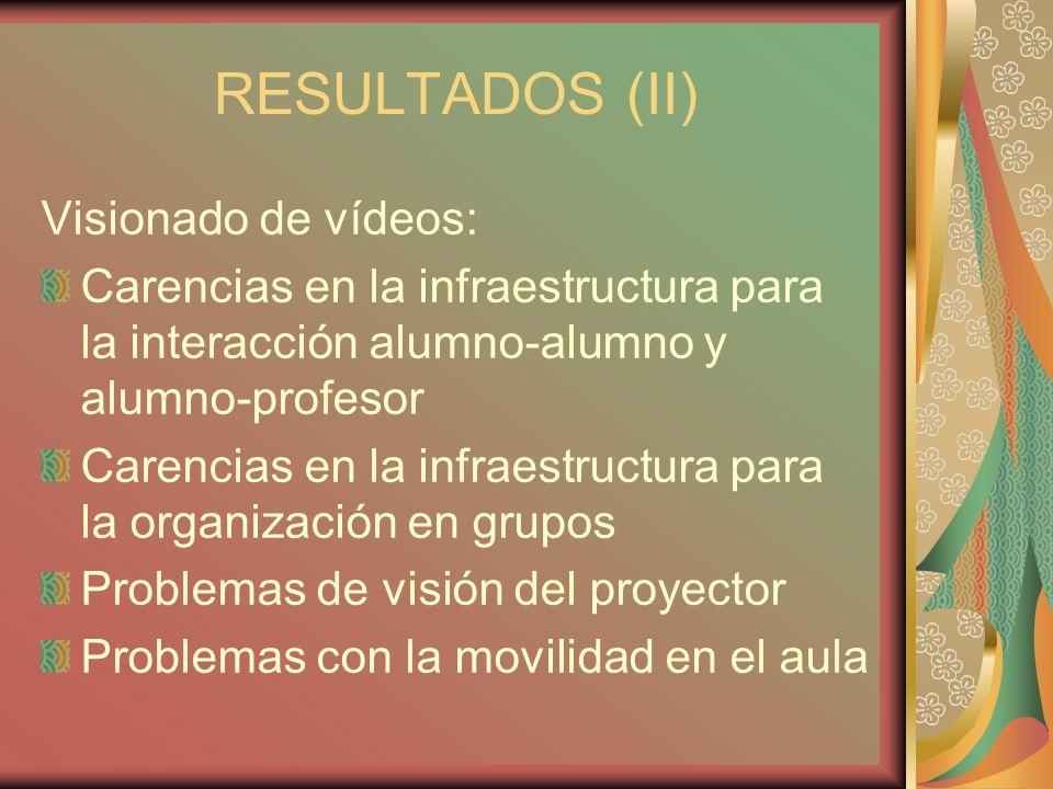 RESULTADOS (II) Visionado de vídeos: Carencias en la infraestructura para la interacción alumno-alumno y alumno-profesor Carencias en la infraestructu