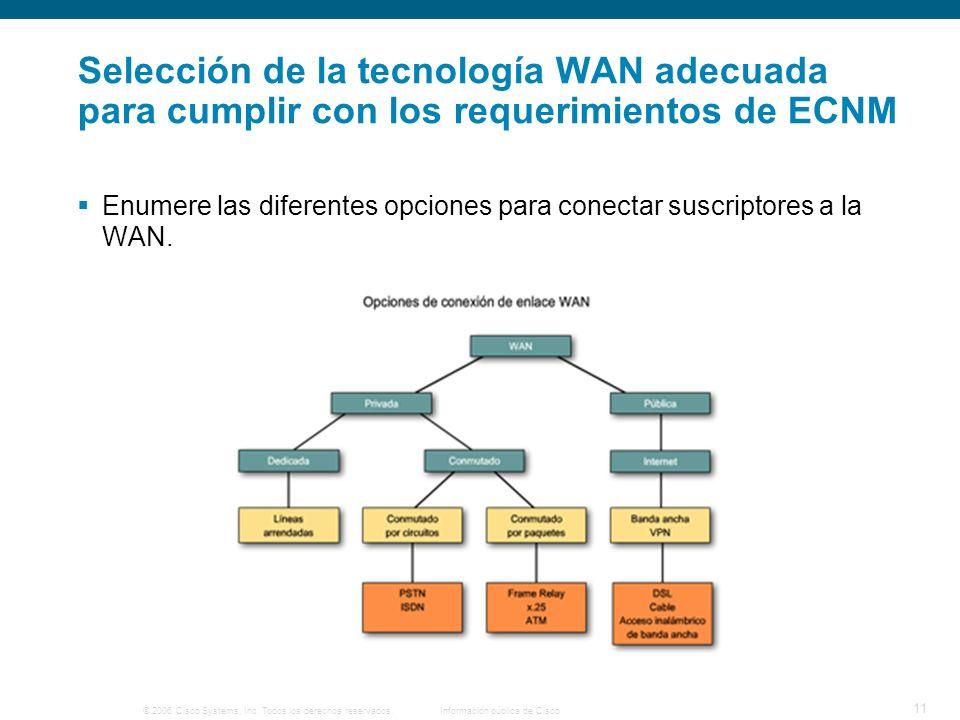 © 2006 Cisco Systems, Inc. Todos los derechos reservados.Información pública de Cisco 11 Selección de la tecnología WAN adecuada para cumplir con los