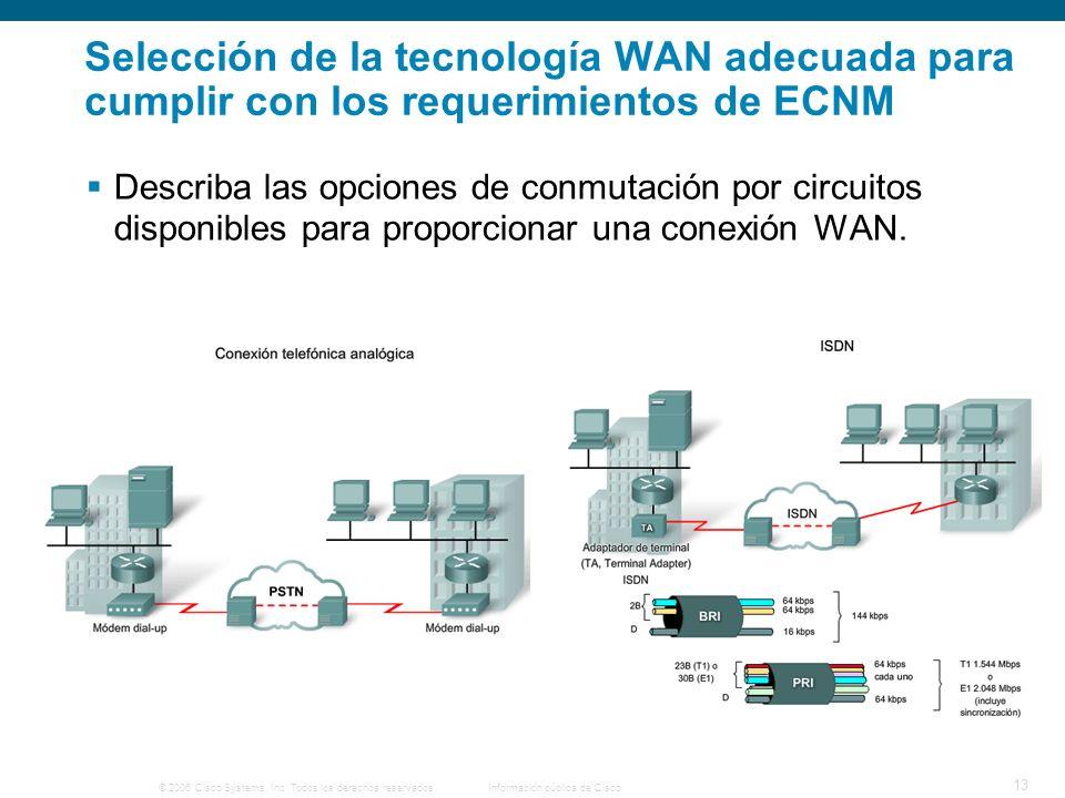 © 2006 Cisco Systems, Inc. Todos los derechos reservados.Información pública de Cisco 13 Selección de la tecnología WAN adecuada para cumplir con los