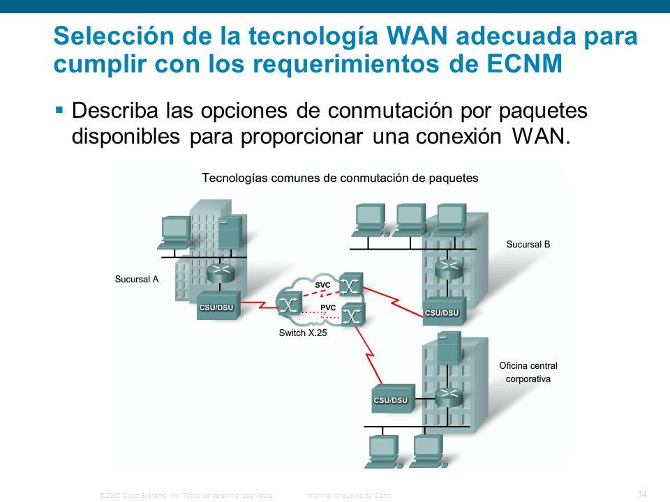 © 2006 Cisco Systems, Inc. Todos los derechos reservados.Información pública de Cisco 14 Selección de la tecnología WAN adecuada para cumplir con los