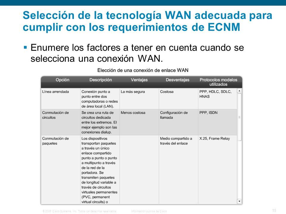 © 2006 Cisco Systems, Inc. Todos los derechos reservados.Información pública de Cisco 15 Selección de la tecnología WAN adecuada para cumplir con los