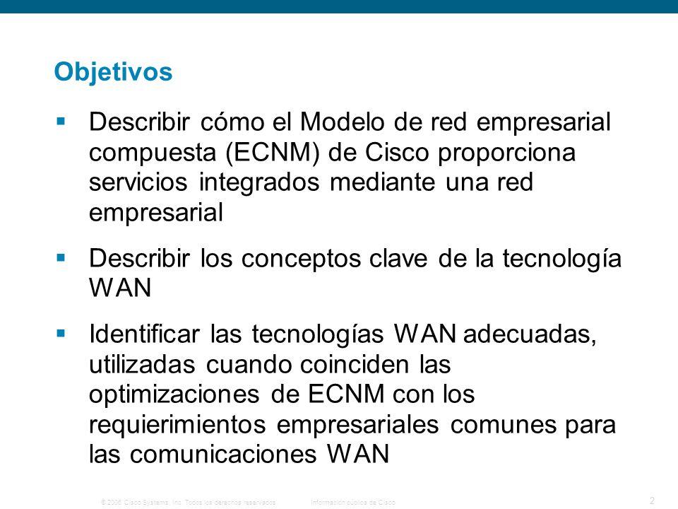 © 2006 Cisco Systems, Inc. Todos los derechos reservados.Información pública de Cisco 2 Objetivos Describir cómo el Modelo de red empresarial compuest