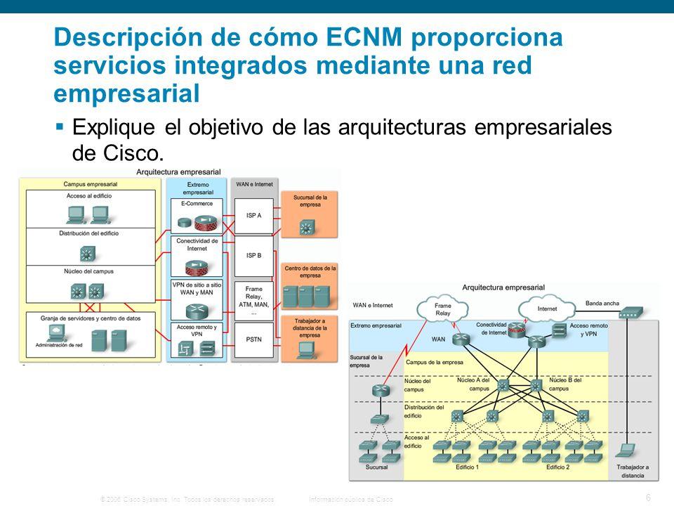 © 2006 Cisco Systems, Inc. Todos los derechos reservados.Información pública de Cisco 6 Descripción de cómo ECNM proporciona servicios integrados medi