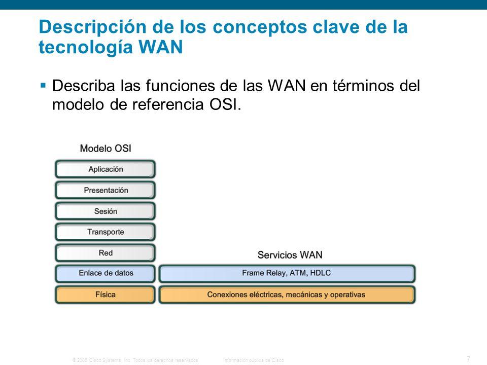 © 2006 Cisco Systems, Inc. Todos los derechos reservados.Información pública de Cisco 7 Descripción de los conceptos clave de la tecnología WAN Descri