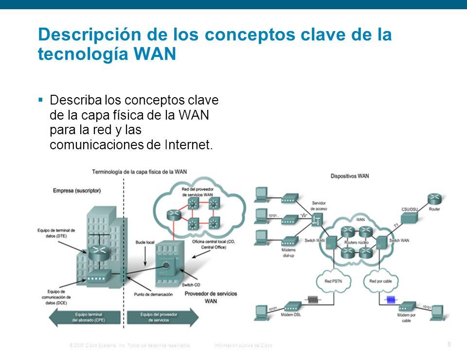 © 2006 Cisco Systems, Inc. Todos los derechos reservados.Información pública de Cisco 8 Descripción de los conceptos clave de la tecnología WAN Descri