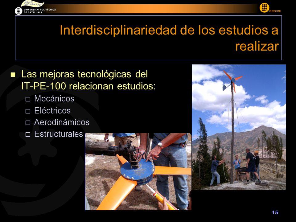 15 Interdisciplinariedad de los estudios a realizar Las mejoras tecnológicas del IT-PE-100 relacionan estudios: Mecánicos Eléctricos Aerodinámicos Estructurales