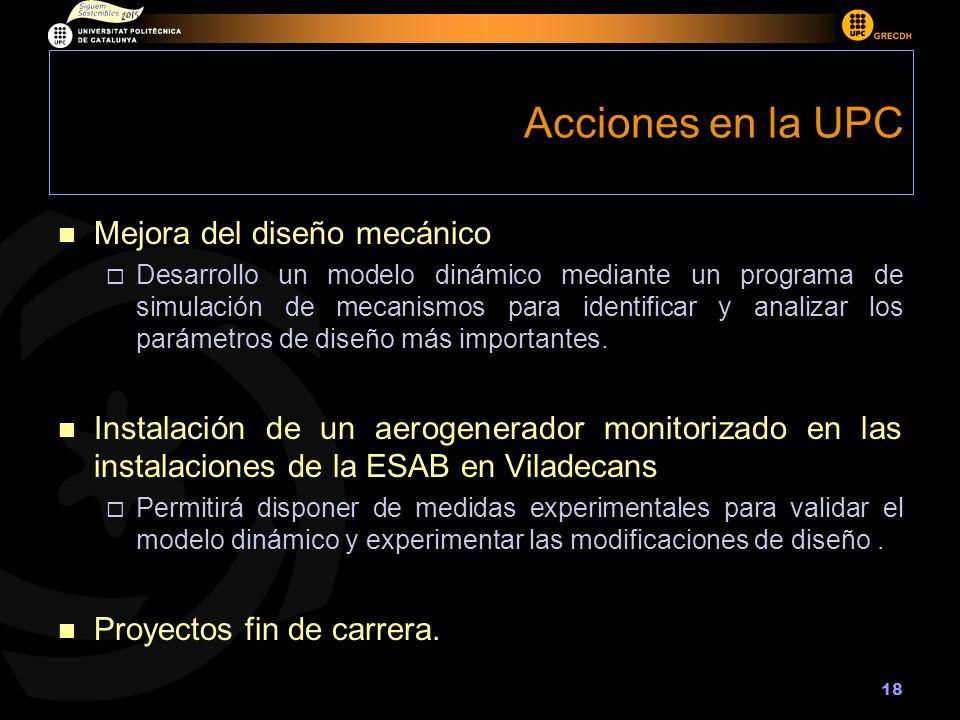 18 Acciones en la UPC Mejora del diseño mecánico Desarrollo un modelo dinámico mediante un programa de simulación de mecanismos para identificar y analizar los parámetros de diseño más importantes.