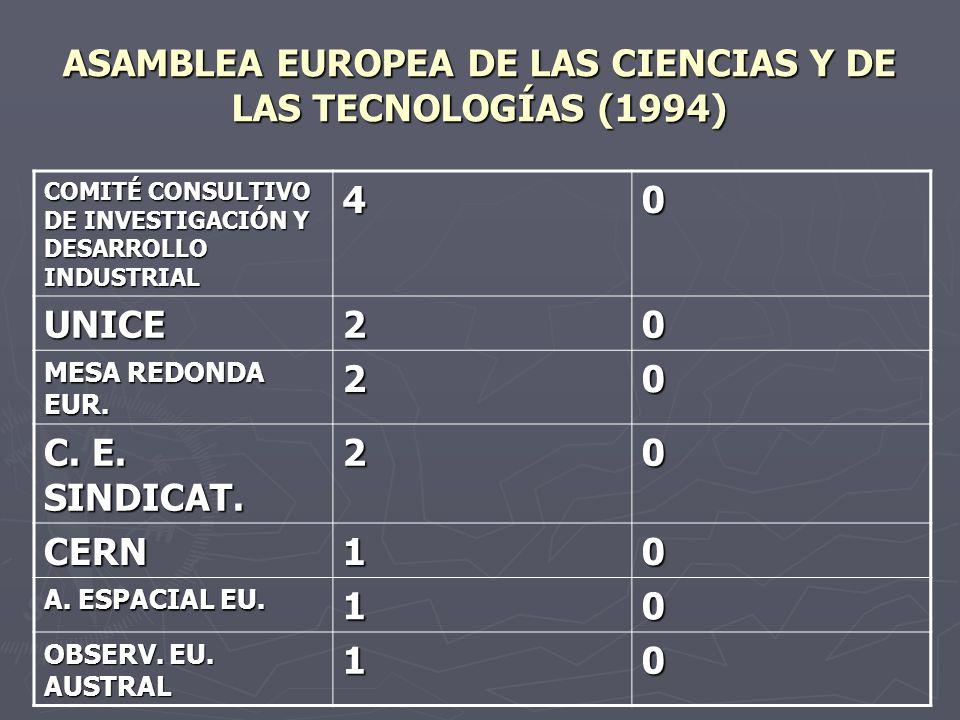 ASAMBLEA EUROPEA DE LAS CIENCIAS Y DE LAS TECNOLOGÍAS (1994) COMITÉ CONSULTIVO DE INVESTIGACIÓN Y DESARROLLO INDUSTRIAL 40 UNICE20 MESA REDONDA EUR. 2