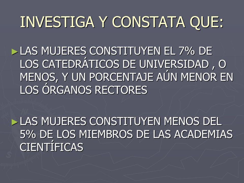 INVESTIGA Y CONSTATA QUE: LAS MUJERES CONSTITUYEN EL 7% DE LOS CATEDRÁTICOS DE UNIVERSIDAD, O MENOS, Y UN PORCENTAJE AÚN MENOR EN LOS ÓRGANOS RECTORES LAS MUJERES CONSTITUYEN EL 7% DE LOS CATEDRÁTICOS DE UNIVERSIDAD, O MENOS, Y UN PORCENTAJE AÚN MENOR EN LOS ÓRGANOS RECTORES LAS MUJERES CONSTITUYEN MENOS DEL 5% DE LOS MIEMBROS DE LAS ACADEMIAS CIENTÍFICAS LAS MUJERES CONSTITUYEN MENOS DEL 5% DE LOS MIEMBROS DE LAS ACADEMIAS CIENTÍFICAS