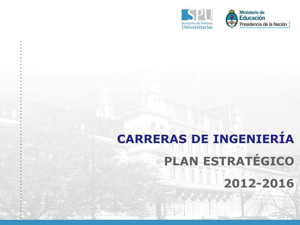 CARRERAS DE INGENIERÍA PLAN ESTRATÉGICO 2012-2016