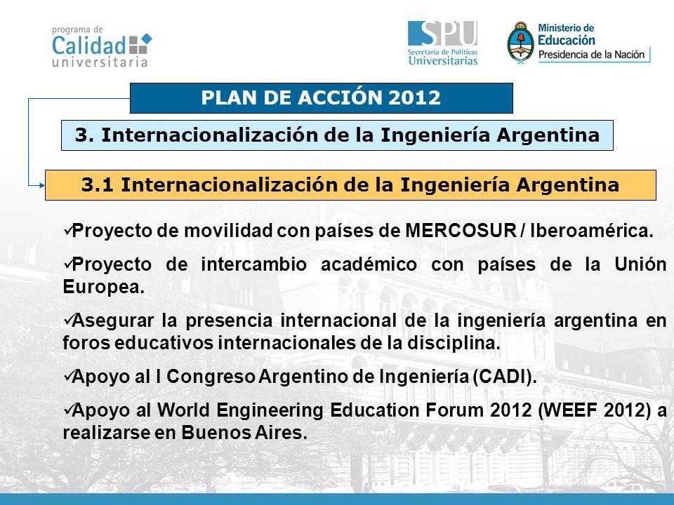 PLAN DE ACCIÓN 2012 3.1 Internacionalización de la Ingeniería Argentina Proyecto de movilidad con países de MERCOSUR / Iberoamérica.