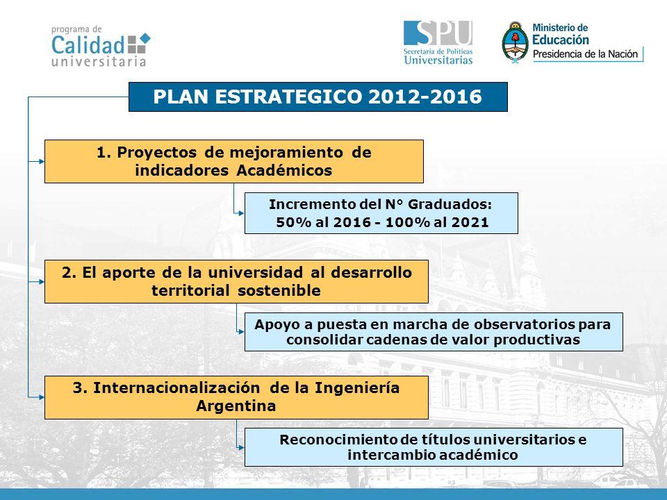 PLAN ESTRATEGICO 2012-2016 1.