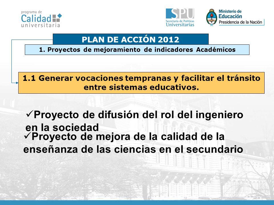 PLAN DE ACCIÓN 2012 1.1 Generar vocaciones tempranas y facilitar el tránsito entre sistemas educativos.