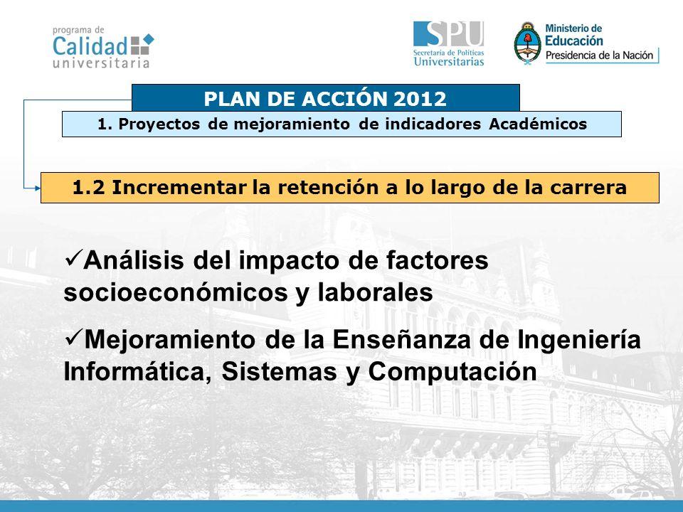 PLAN DE ACCIÓN 2012 1.2 Incrementar la retención a lo largo de la carrera Análisis del impacto de factores socioeconómicos y laborales Mejoramiento de la Enseñanza de Ingeniería Informática, Sistemas y Computación 1.
