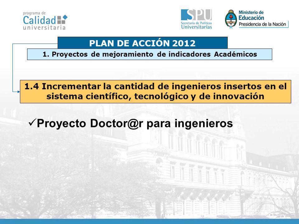 PLAN DE ACCIÓN 2012 1.4 Incrementar la cantidad de ingenieros insertos en el sistema científico, tecnológico y de innovación Proyecto Doctor@r para ingenieros 1.