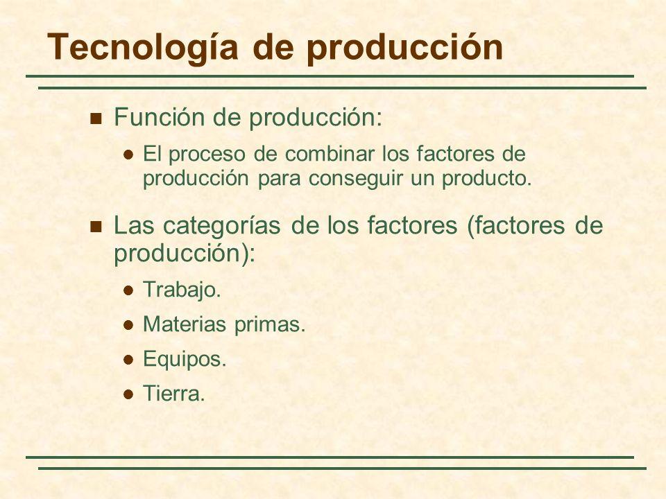 Tecnología de producción Función de producción: El proceso de combinar los factores de producción para conseguir un producto. Las categorías de los fa