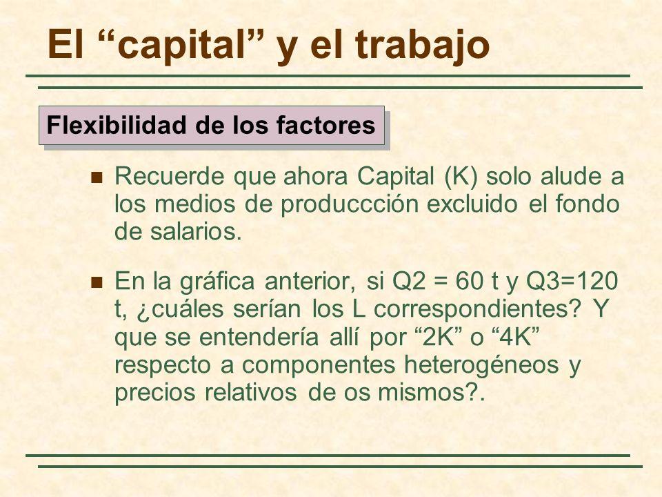 Recuerde que ahora Capital (K) solo alude a los medios de produccción excluido el fondo de salarios. En la gráfica anterior, si Q2 = 60 t y Q3=120 t,