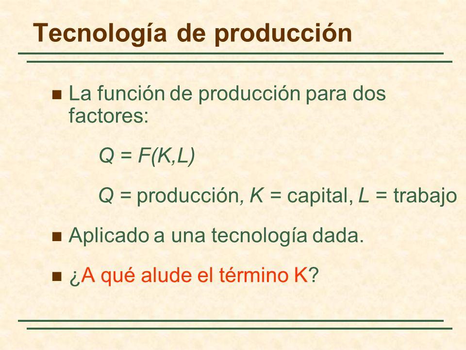 La función de producción para dos factores: Q = F(K,L) Q = producción, K = capital, L = trabajo Aplicado a una tecnología dada. ¿A qué alude el términ